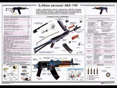 ак-74 инструкция - фото 3